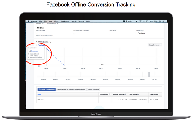 Facebook-Offline-Conversion-Tracking
